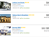 Cheapest hotels in County Cork under $60 per night