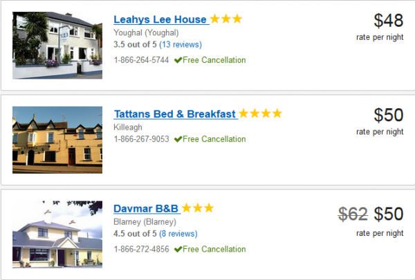 Top 3 cheapest hotels in County Cork